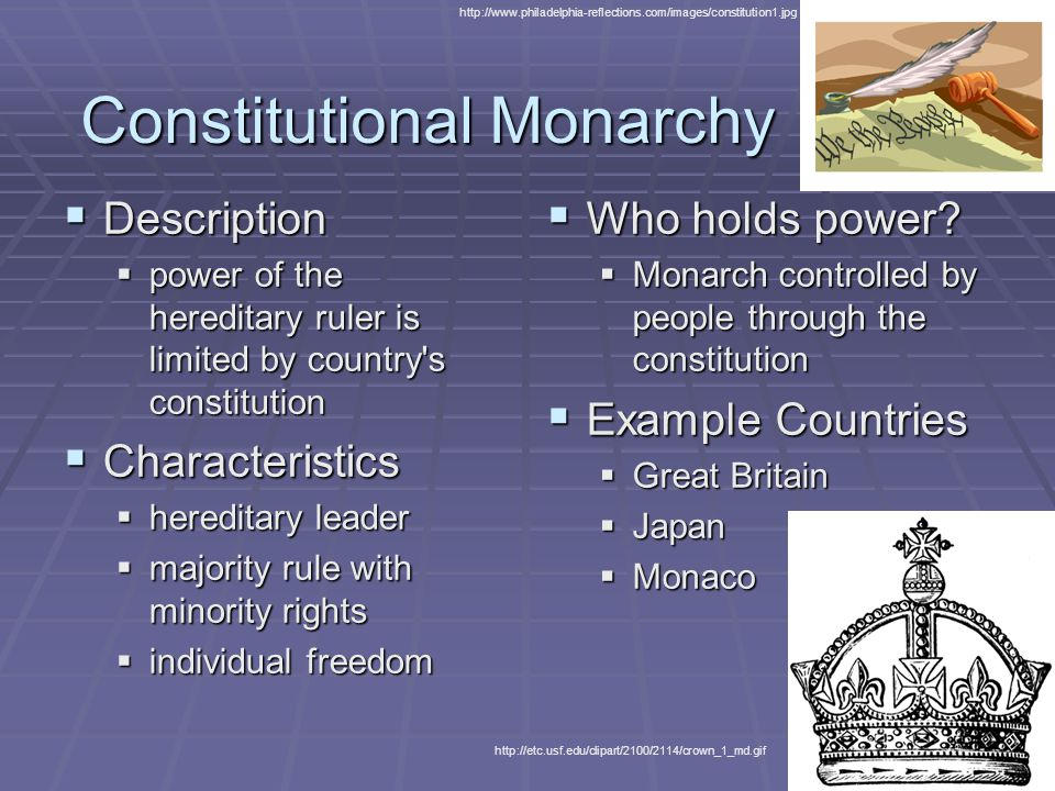 constitutional monarchy definition