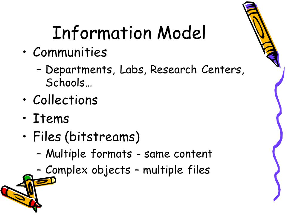 Information Model Communities Collections Items Files (bitstreams)