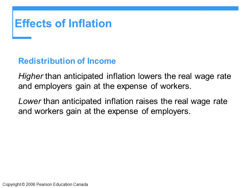 Effects of Inflation Redistribution of Income