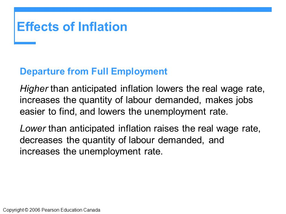 Effects of Inflation Departure from Full Employment
