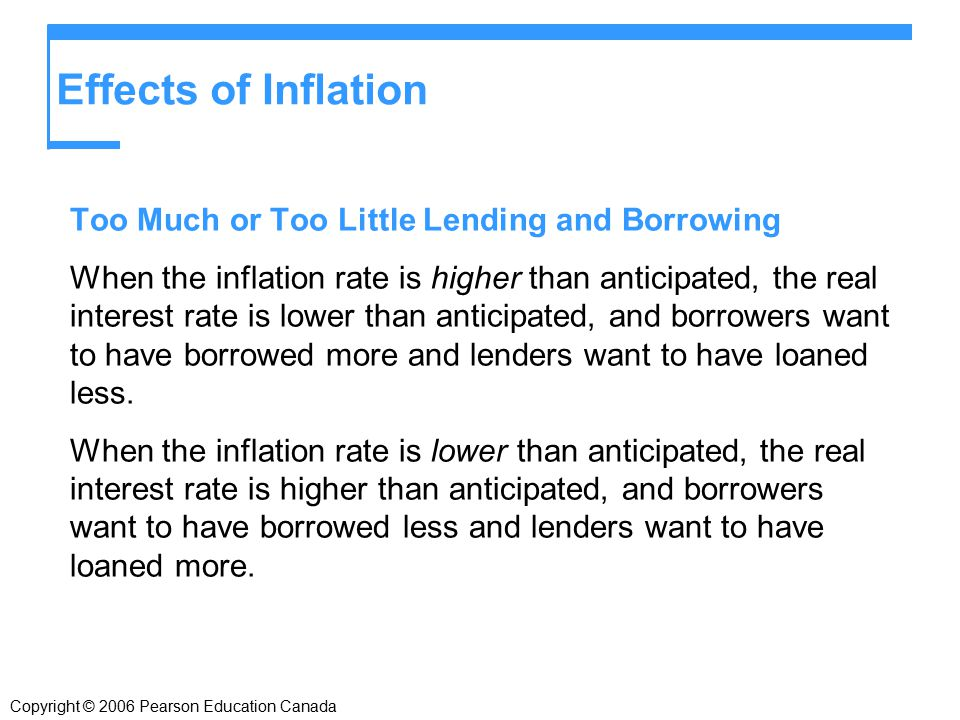 Effects of Inflation Too Much or Too Little Lending and Borrowing