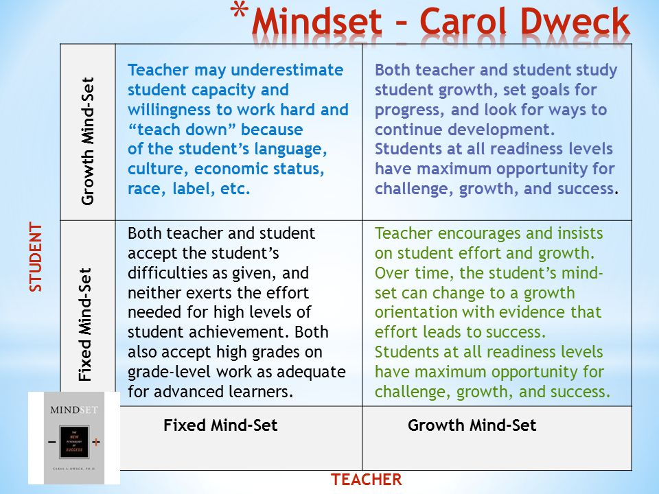 how to teach students with high-capacity memory