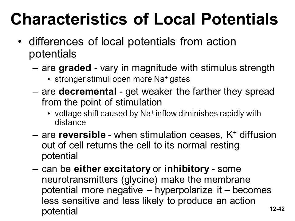Characteristics of Local Potentials