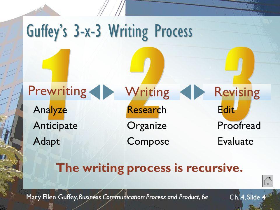 3x3 writing process