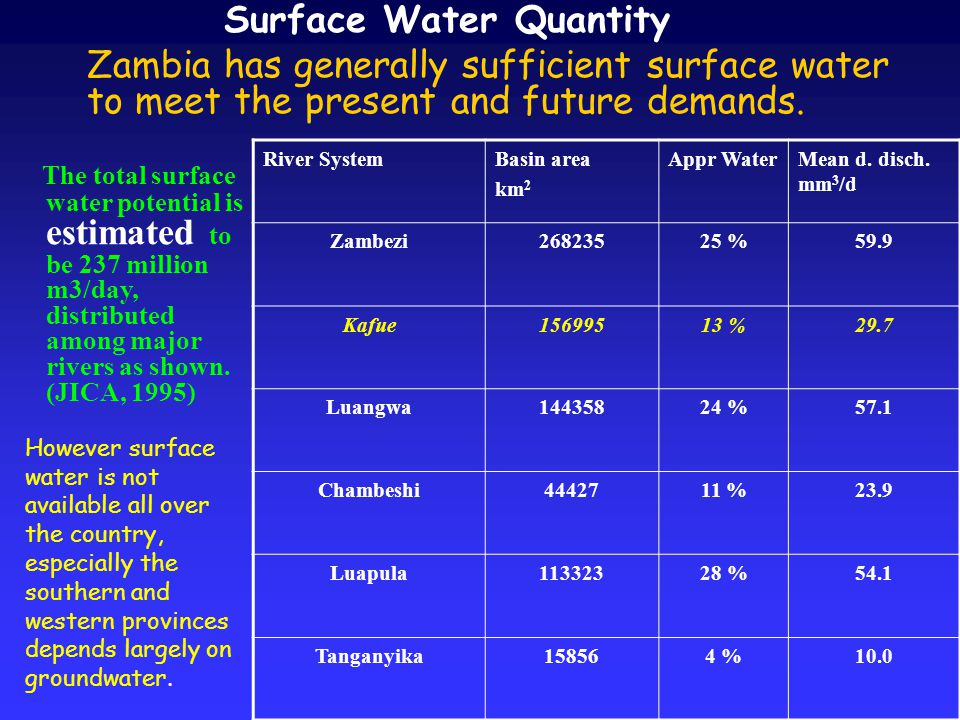 Surface+Water+Quantity.jpg