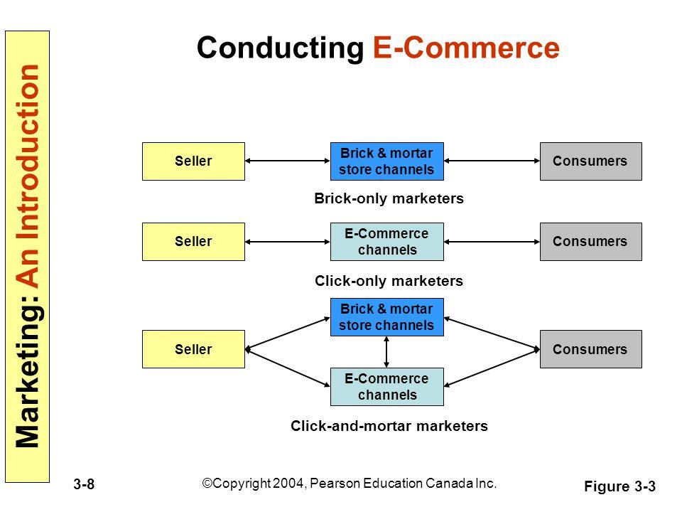 Conducting E-Commerce