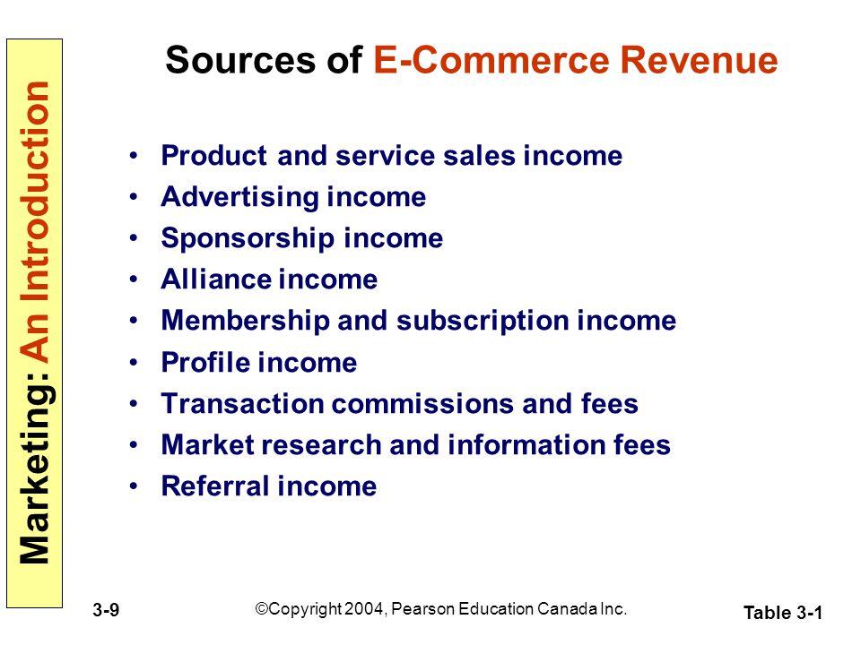Sources of E-Commerce Revenue