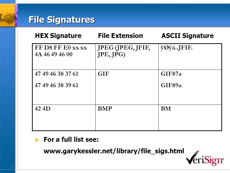 List of file signatures