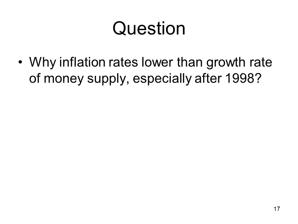 Question Why inflation rates lower than growth rate of money supply, especially after 1998