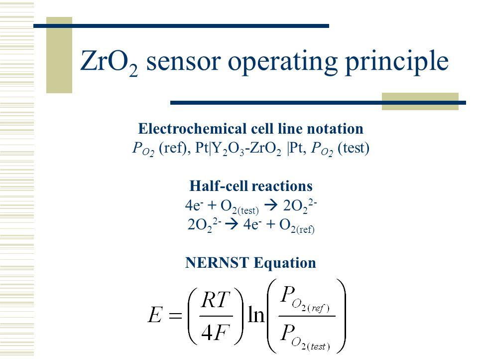 ZrO2 sensor operating principle