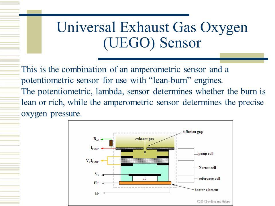 Universal Exhaust Gas Oxygen (UEGO) Sensor