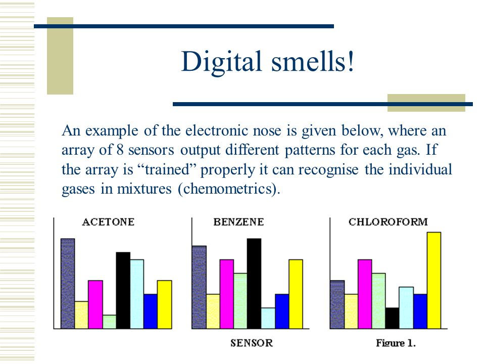 Digital smells!