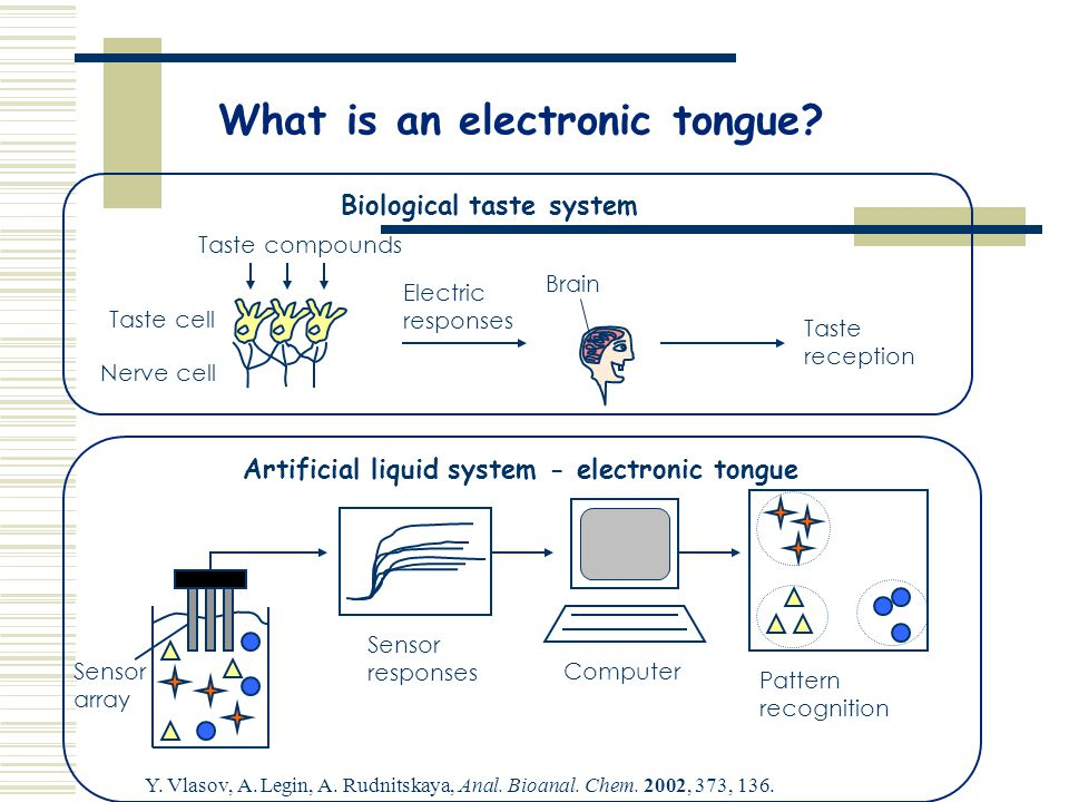 What is an electronic tongue