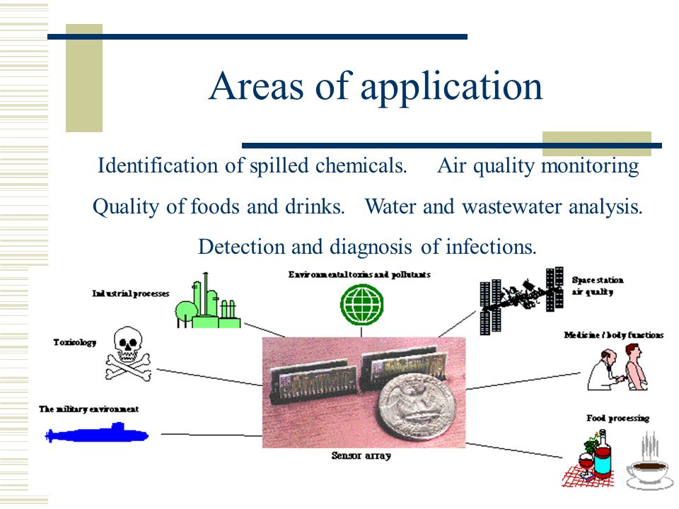 Areas of application Identification of spilled chemicals. Air quality monitoring. Quality of foods and drinks. Water and wastewater analysis.
