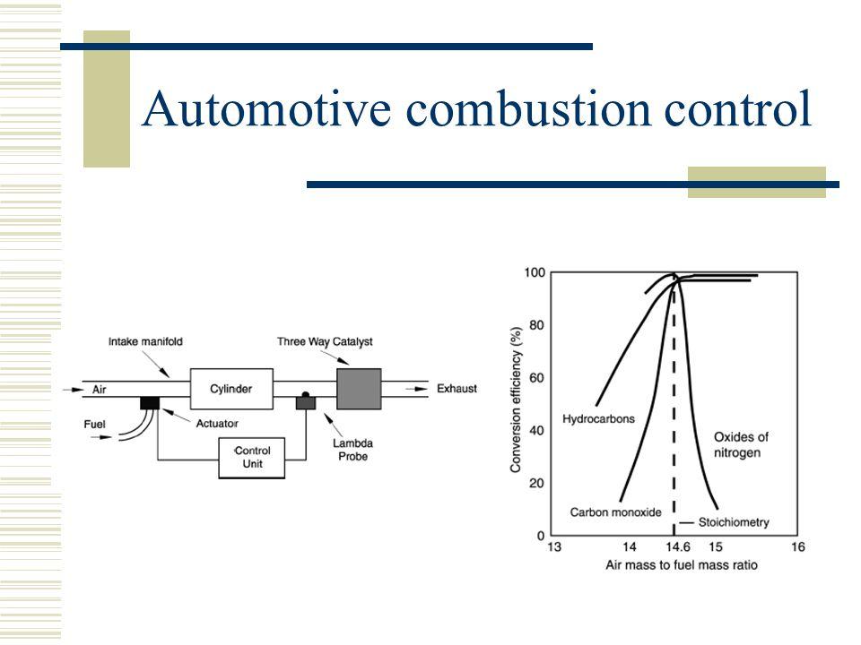 Automotive combustion control