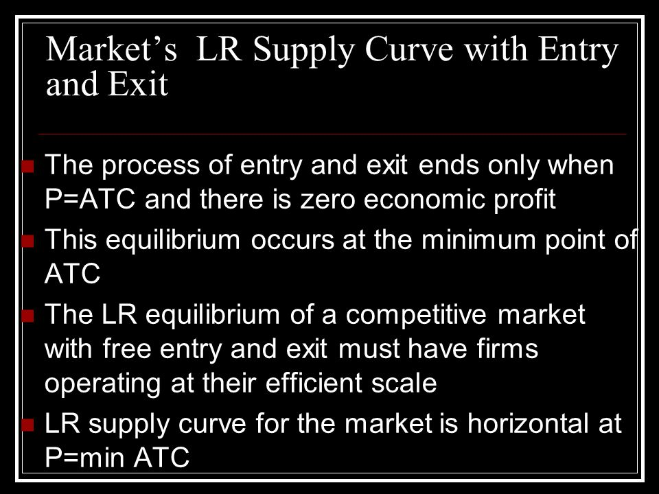Market's LR Supply Curve with Entry and Exit
