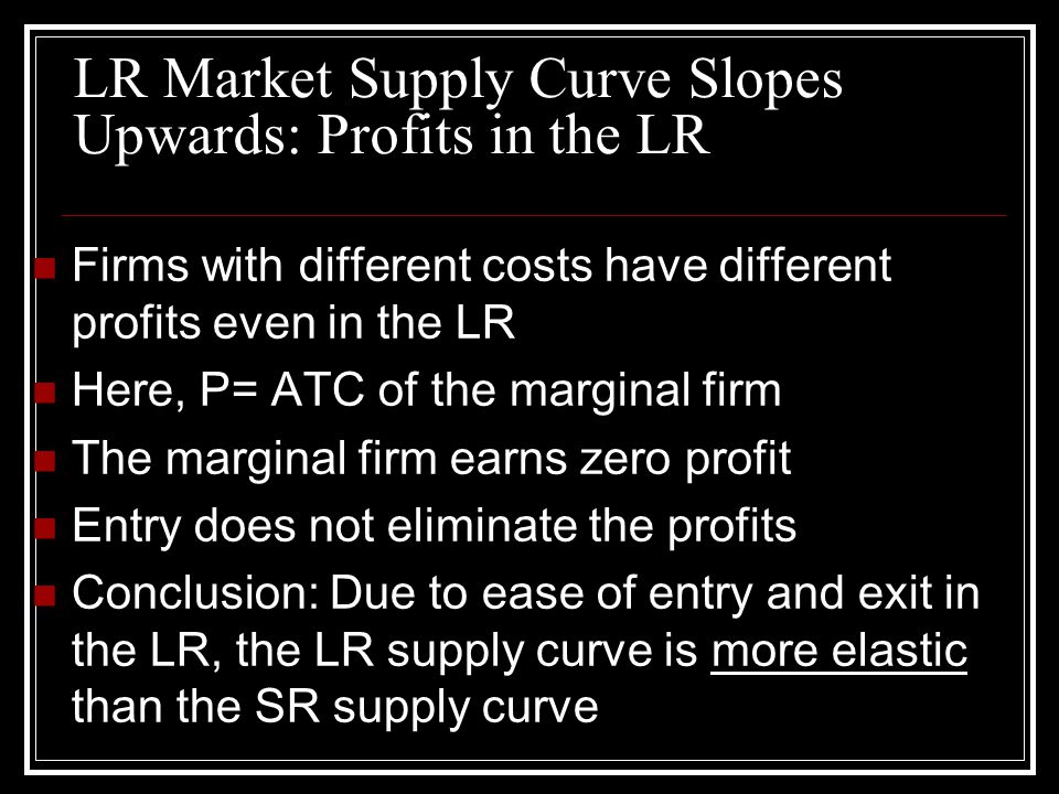 LR Market Supply Curve Slopes Upwards: Profits in the LR