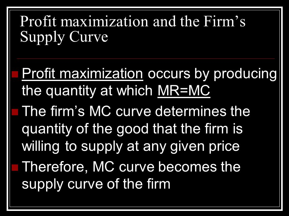 Profit maximization and the Firm's Supply Curve