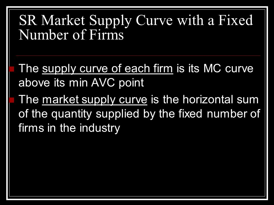 SR Market Supply Curve with a Fixed Number of Firms