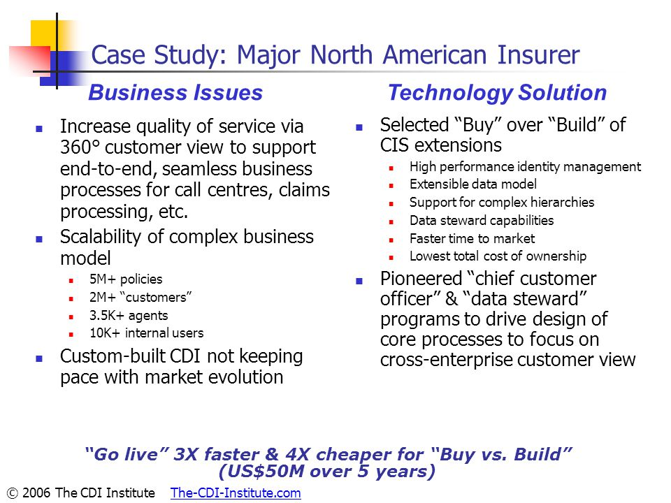 north american financial case study Intelledox implemented adaptive interviews to replace old forms being used in the banking operations of a north american financial institution read on.