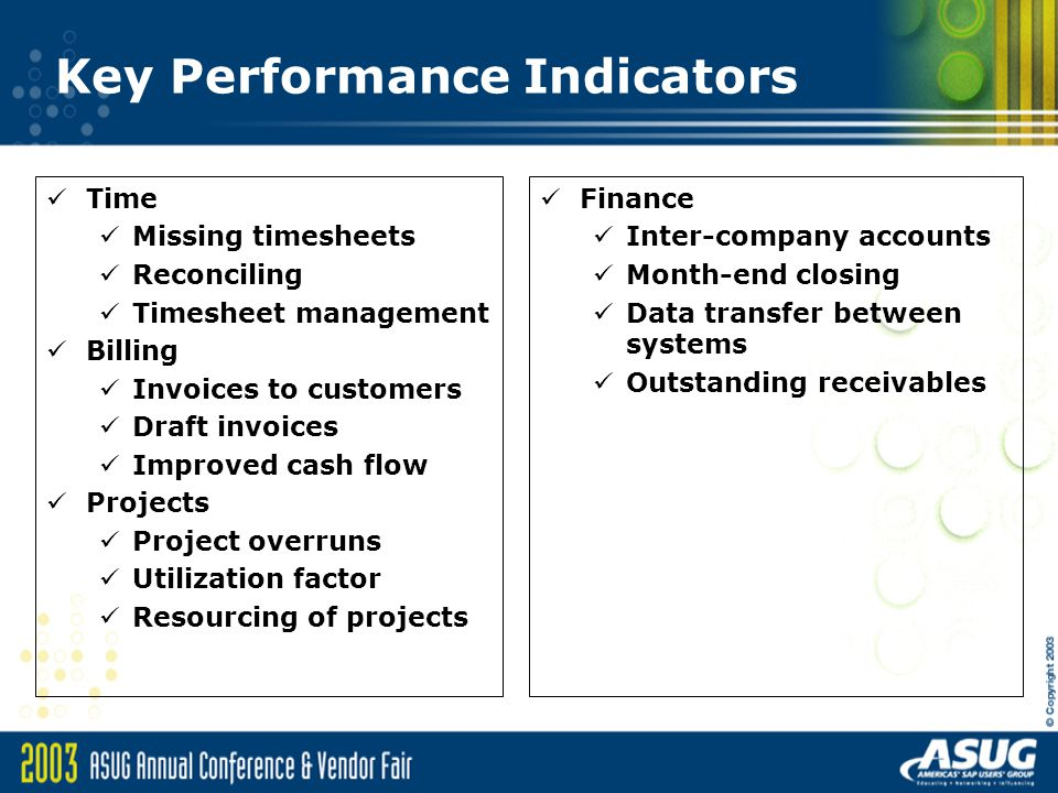 performance measures and financial data on pepsi co Performance indicators as a part of balanced scorecard system within a  between measures of performance based on data  improved financial performance.