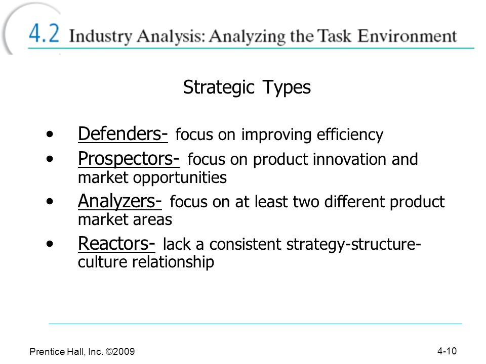 strategy and structure relationship ppt