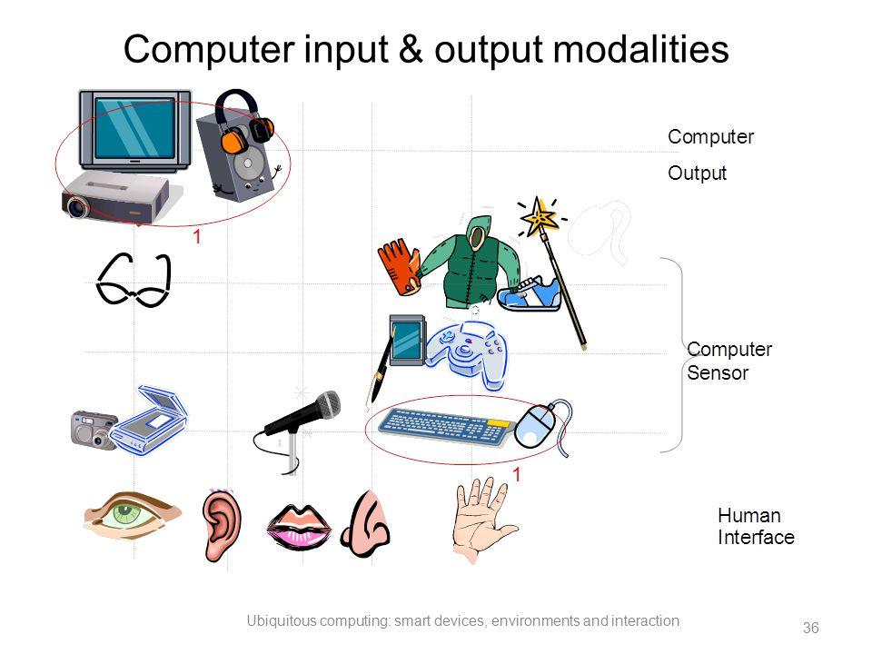 Computer input & output modalities