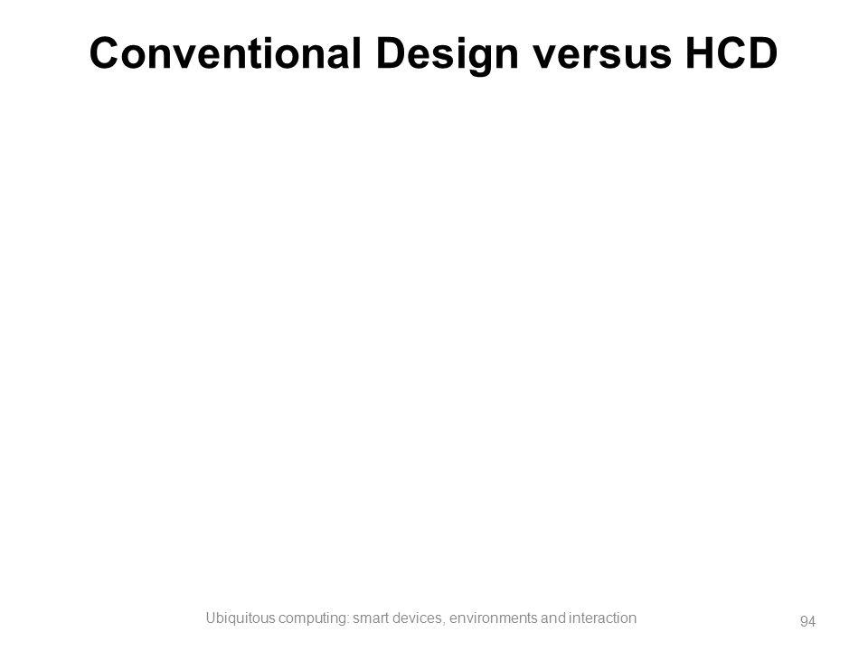 Conventional Design versus HCD