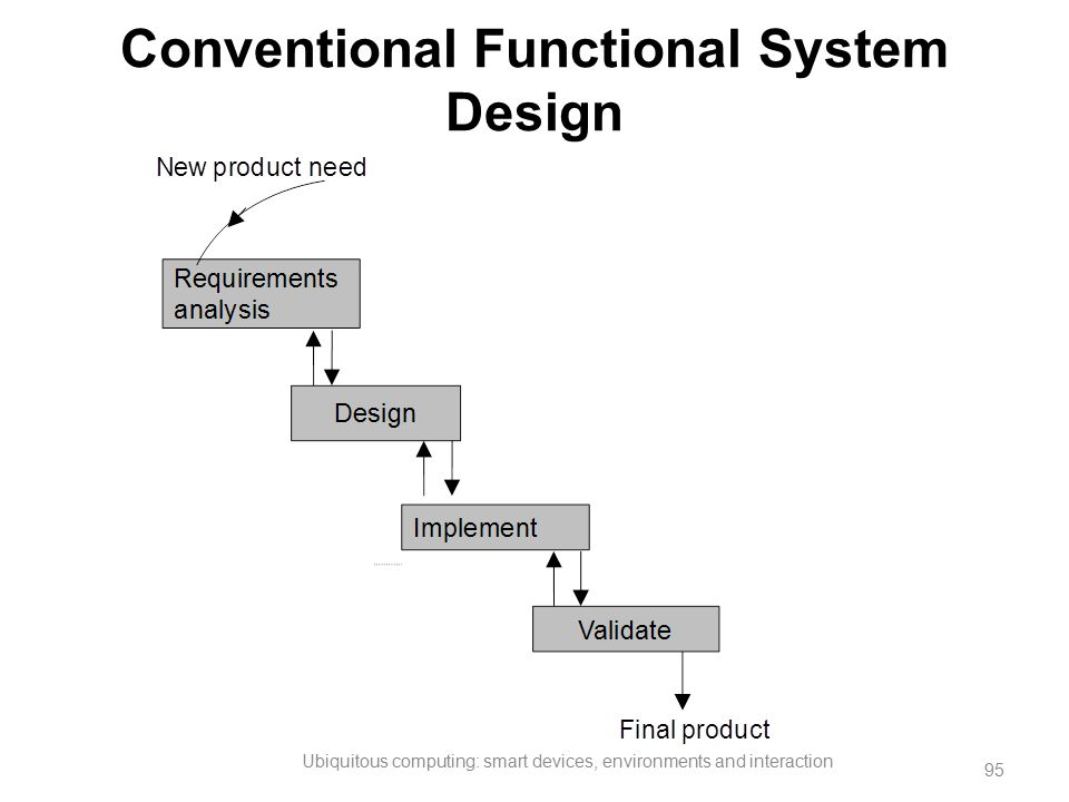 Conventional Functional System Design