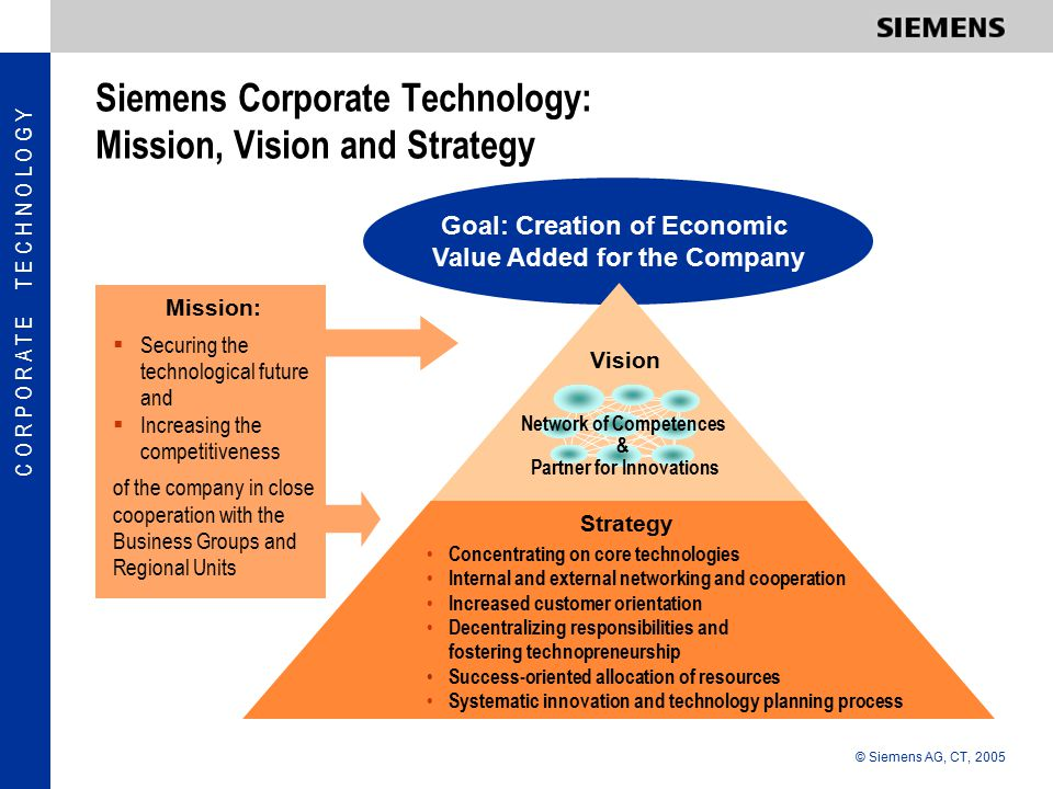 nokia siemens mission and vision For internal use 10 © nokia siemens networks real estate – current state as starting point for strategy (selection of items 2008) •good execution results and .