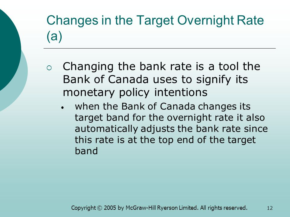 target for overnight rate The bank of canada today maintained its target for the overnight rate at 1 1/4 per cent the bank rate is correspondingly 1 1/2 per cent and the deposit rate is 1 per cent global growth remains solid and broad-based in the united states, new government spending and previously-announced tax cuts are anticipated to boost [.