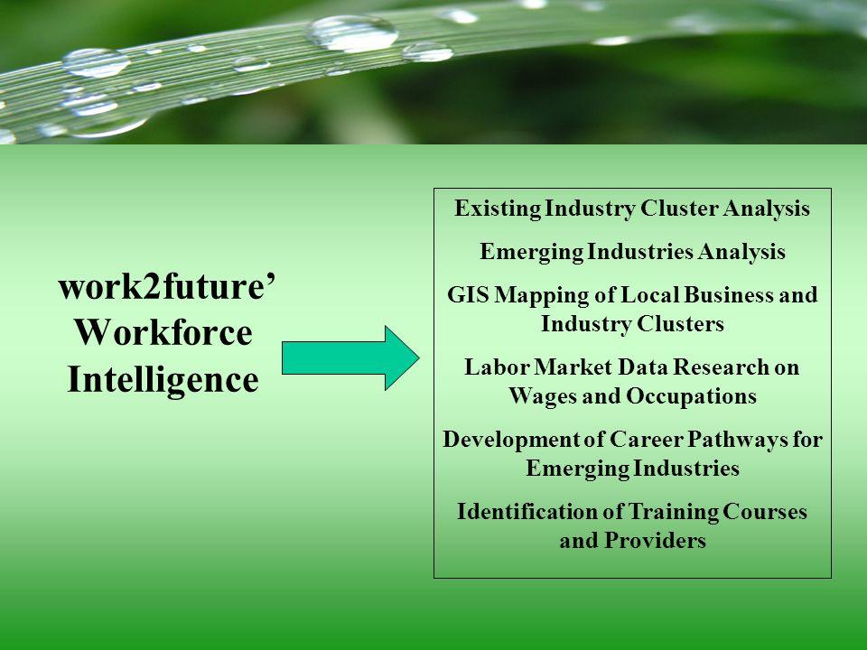 work2future' Workforce Intelligence