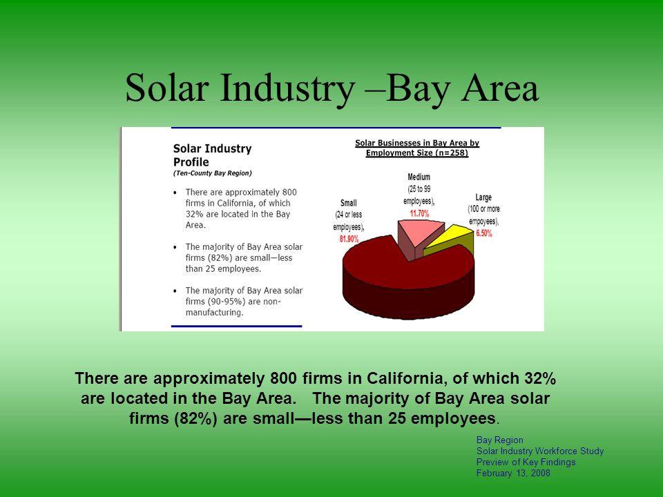 Solar Industry –Bay Area