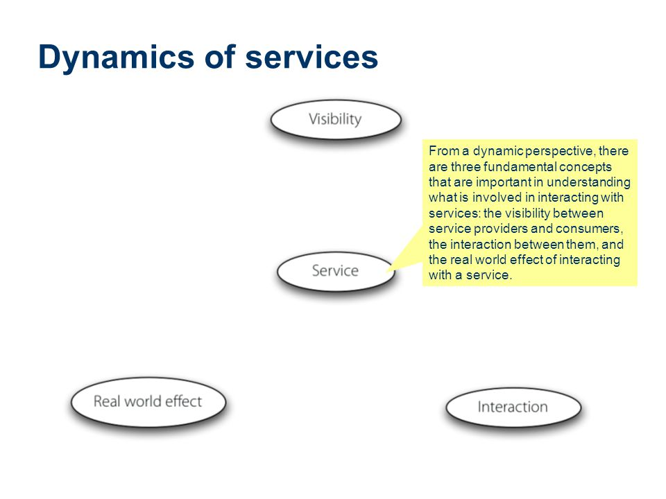 Dynamics of services