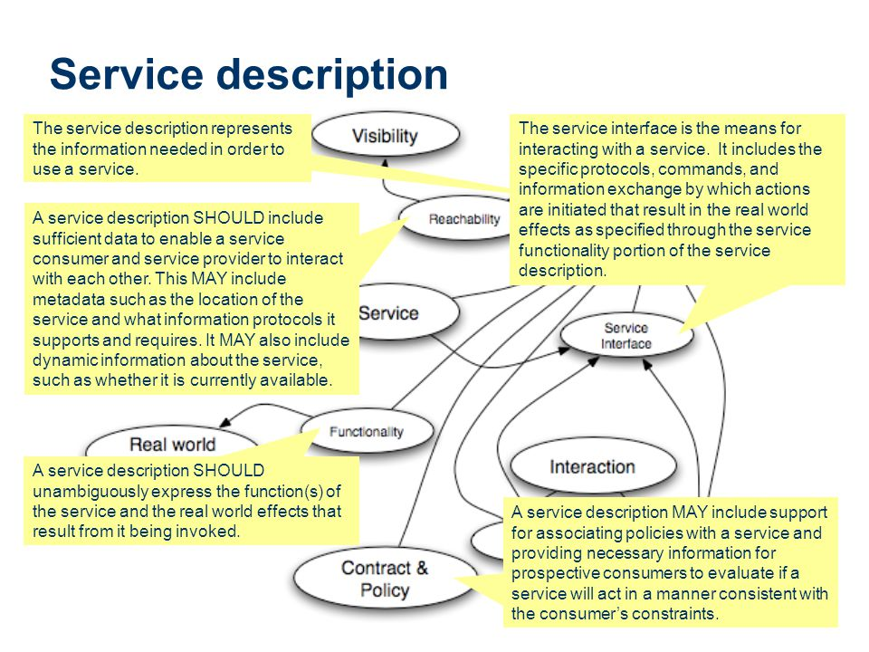 Service description The service description represents the information needed in order to use a service.