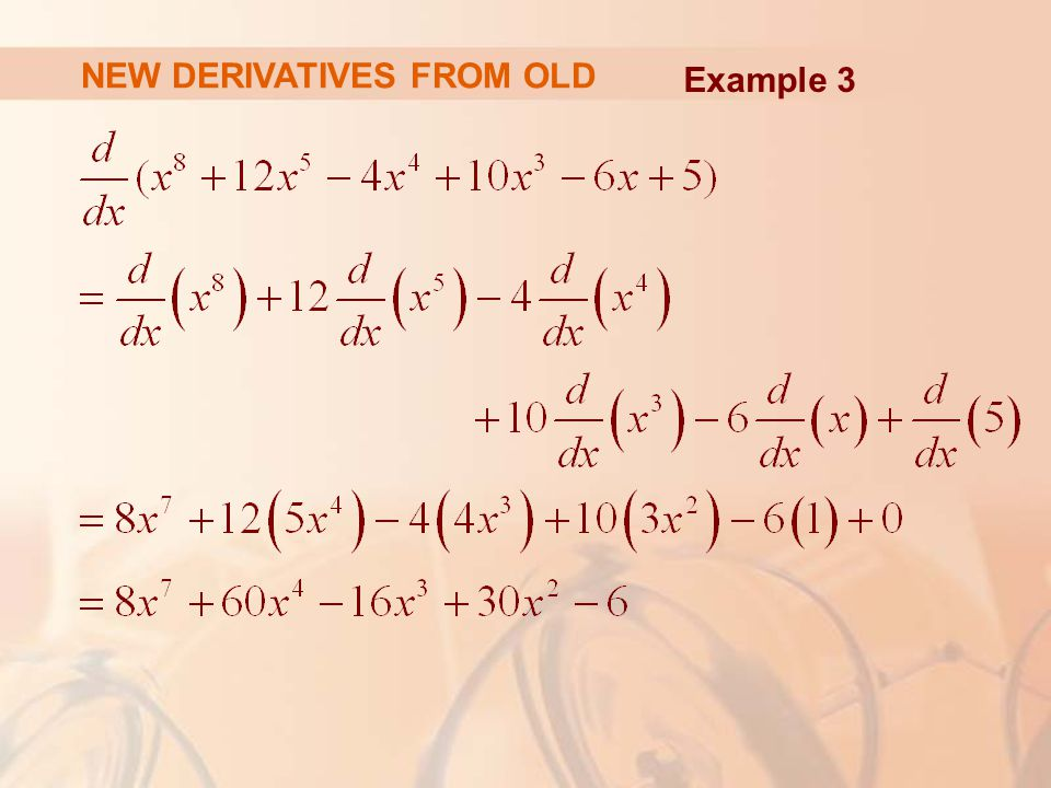NEW DERIVATIVES FROM OLD