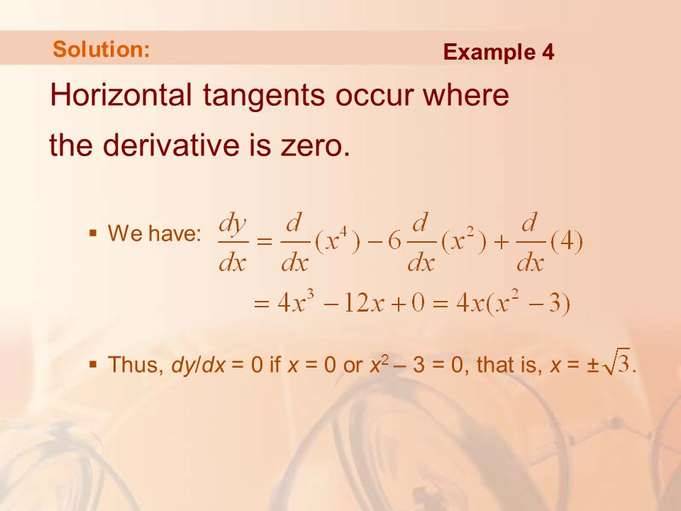 Horizontal tangents occur where the derivative is zero.