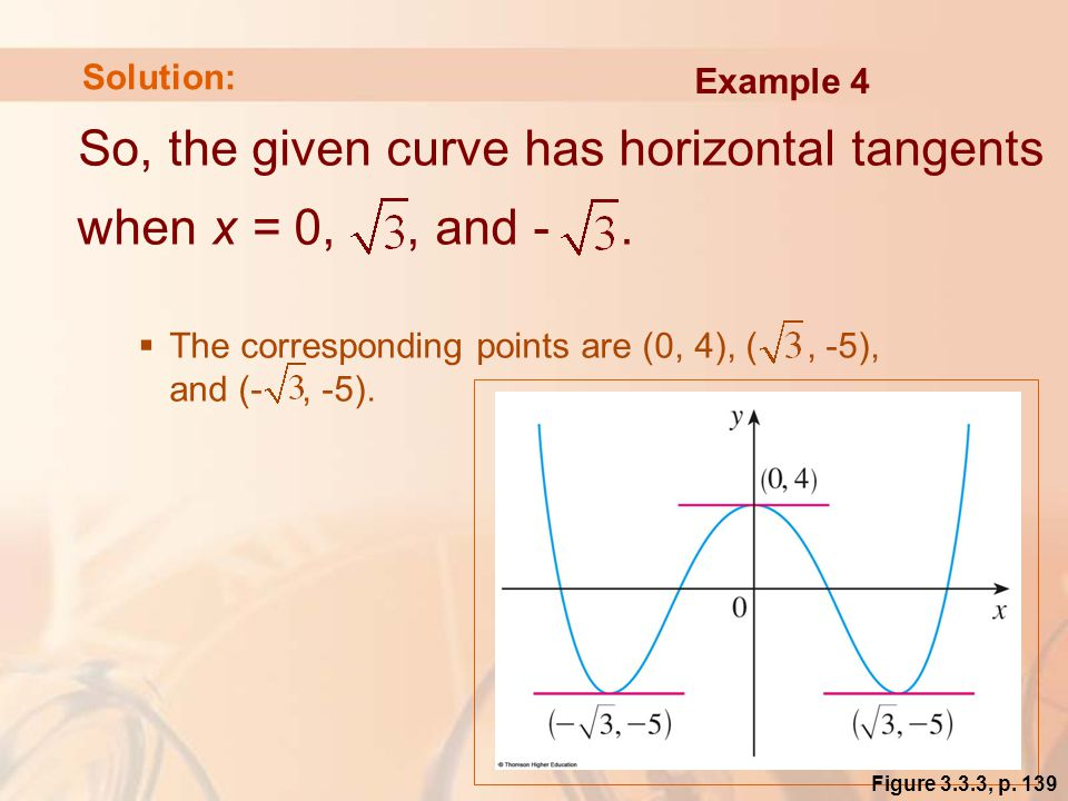 So, the given curve has horizontal tangents when x = 0, , and - .