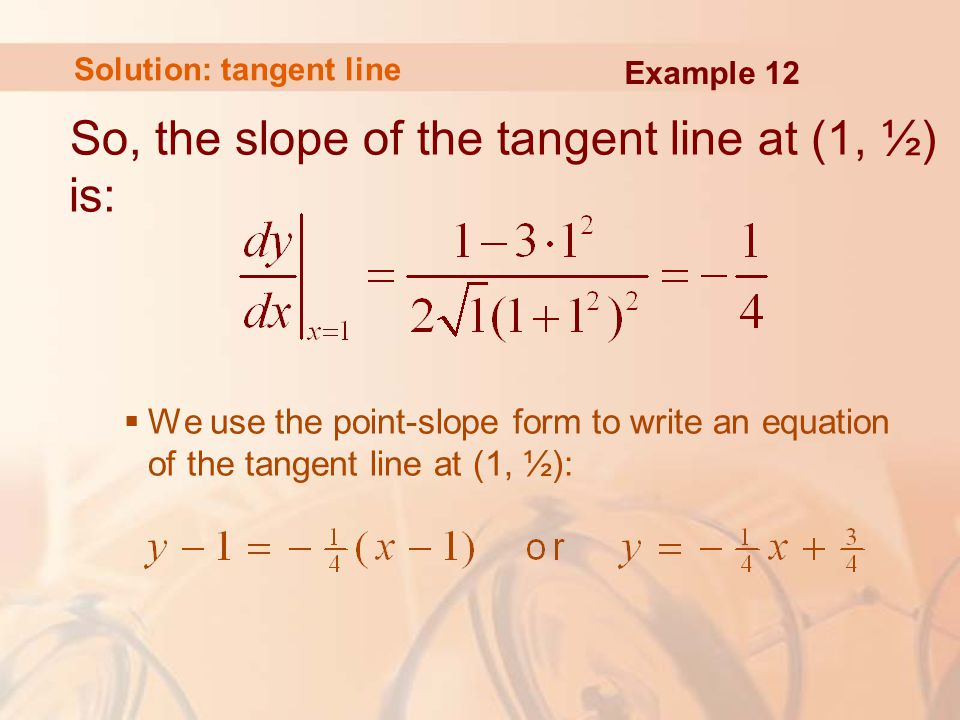 So, the slope of the tangent line at (1, ½) is: