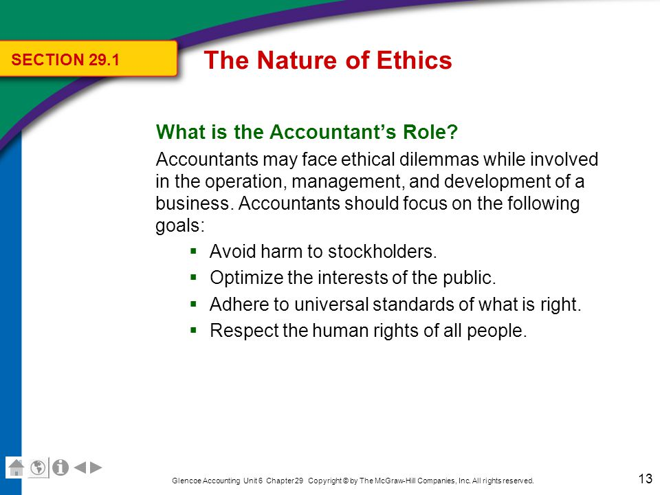 The Nature of Ethics Ethical Behavior