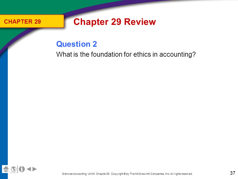 Chapter 29 Review CHAPTER 29. Answer 2.