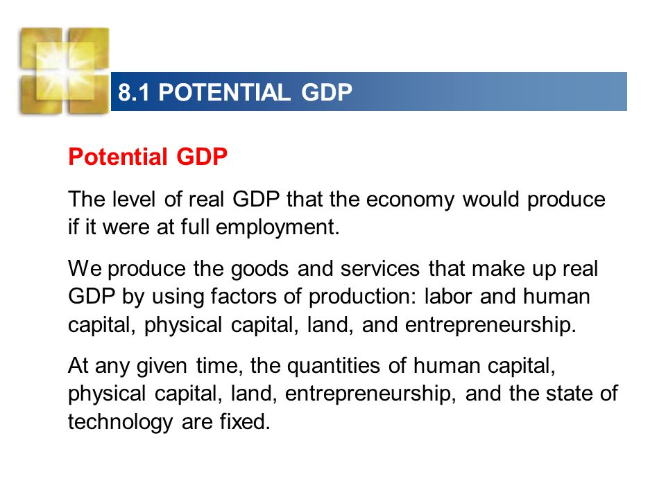 relationship between potential gdp and real