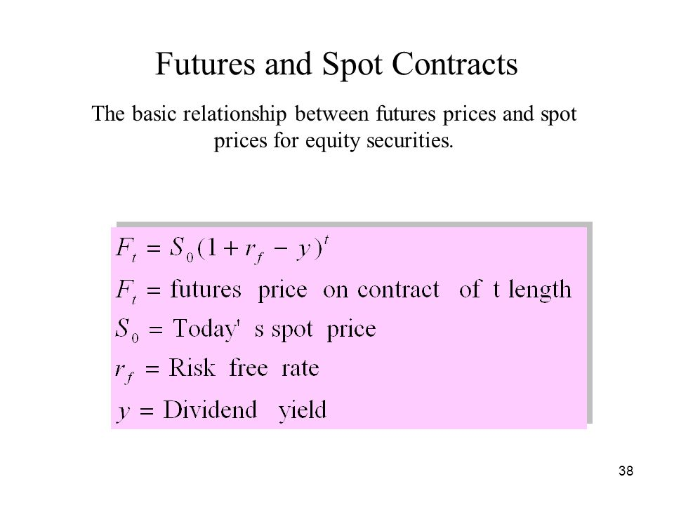 spot and futures prices relationship memes