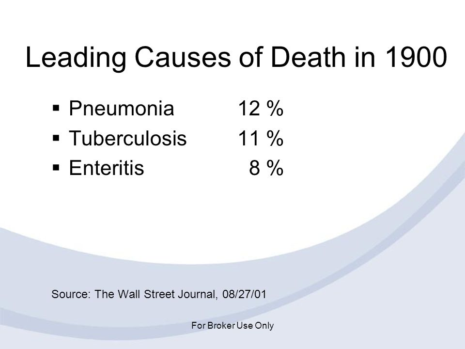Leading Causes of Death in 1900