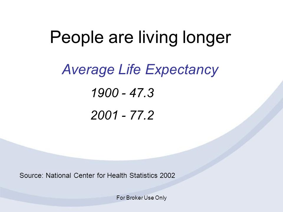 People are living longer