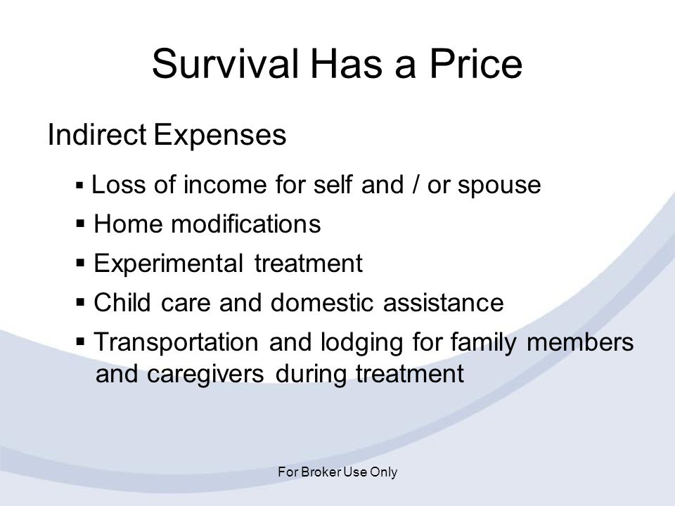 Survival Has a Price Home modifications Experimental treatment