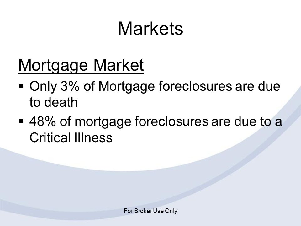 Markets Mortgage Market