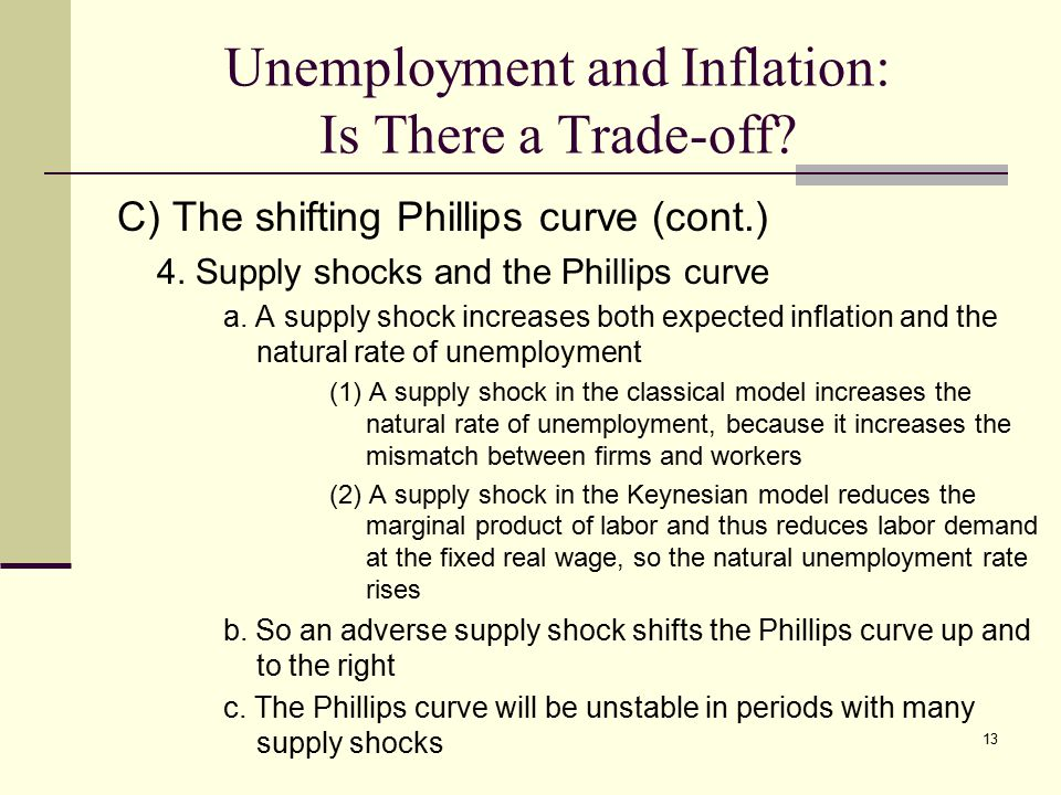 relationship between inflation and natural rate of unemployment