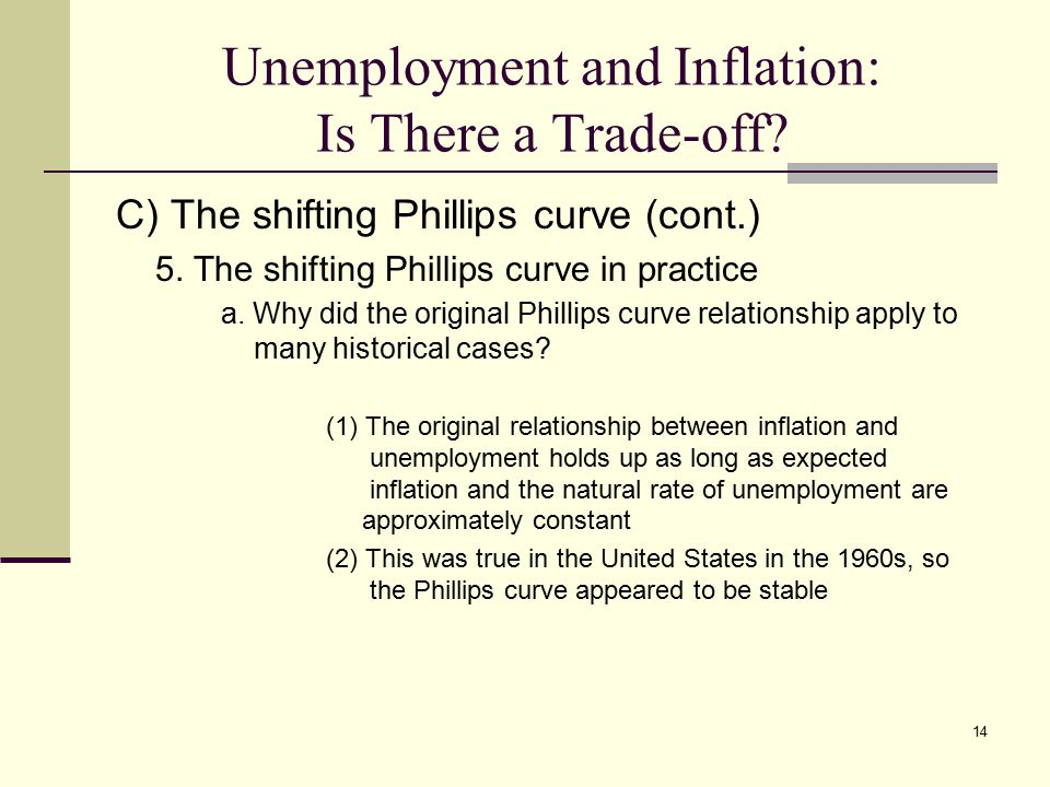 historical relationship between unemployment and inflation equation