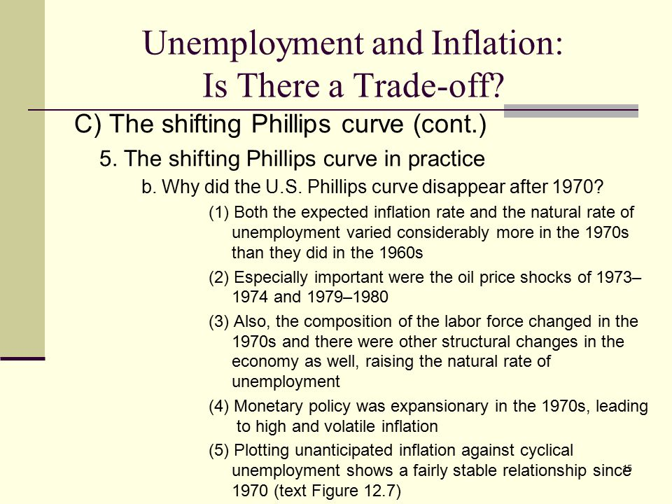 relation between inflation rate and unemployment The phillips curve is a single-equation empirical model, named after william  phillips, describing a historical inverse relationship between rates of  unemployment  while there is a short run tradeoff between unemployment and  inflation, it has.